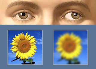 Очки для астигматизма рецепт
